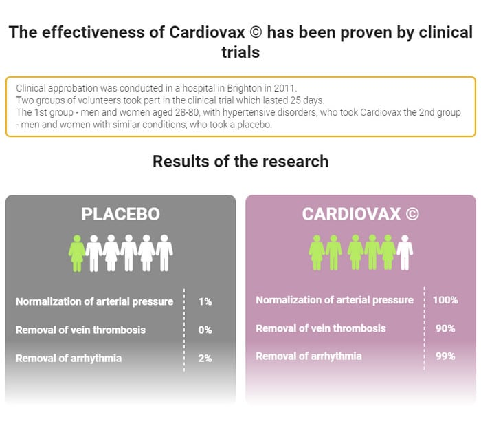Cardiovax India price, reviews, official website - natural..
